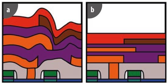 cs_cmp-diagram-2