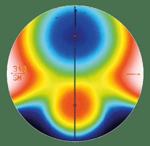 Topography Progressive lenses 2D false color