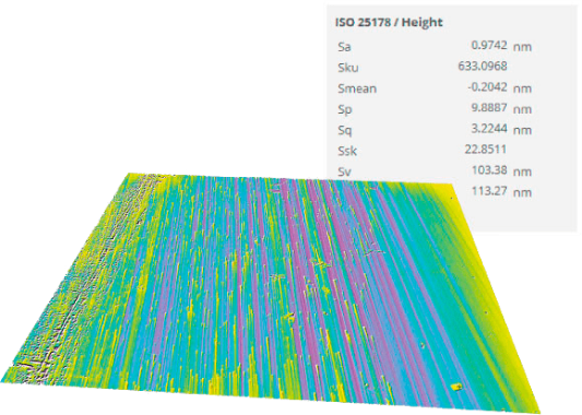 Areal surface texture parameters