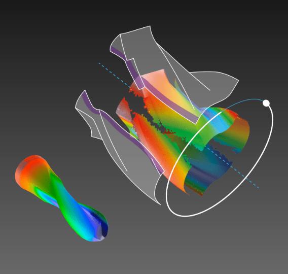 Complete 3D measurement