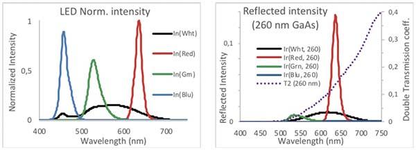 cs15 EPFL - membrane photonic crystal devices 3