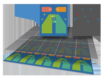 SensoSCAN Automated MMR