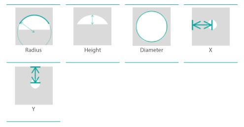 spheric_parameters
