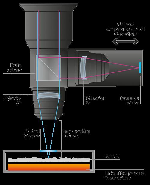 cs21 Linkam - silicon wafer 3