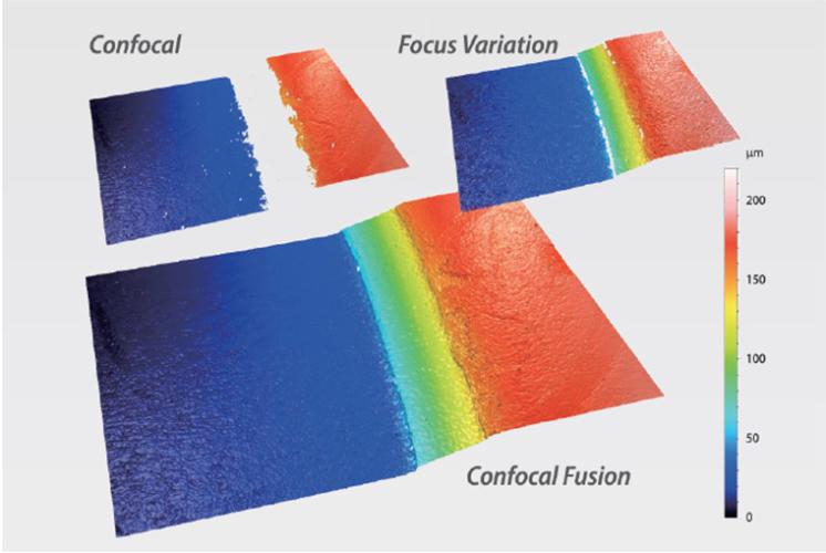 Confocal Fusion: Towards the universal optical 3D metrology technology
