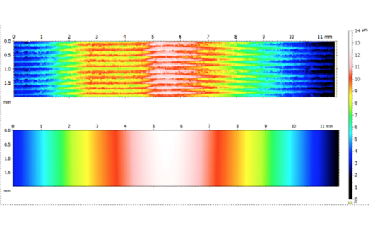 Confocal unrolled areal measurements of cylindrical surfaces