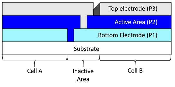 cs_laser_structuring1