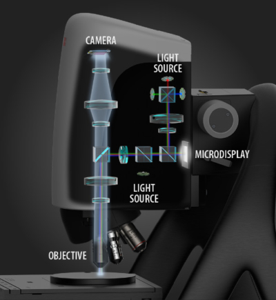 3D optical metrology techniques Microdisplay Image